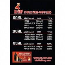 Atomizador TFV8 Big Baby Beast 5ml - Smok